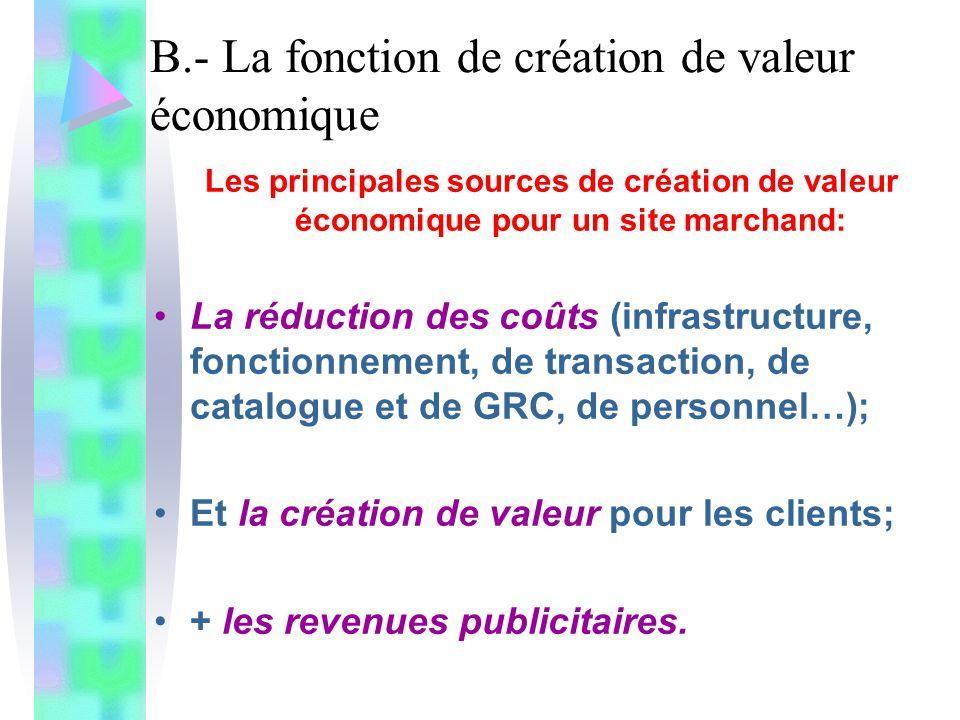 B.- La fonction de création de valeur économique Les principales sources de création de valeur économique pour un site marchand: La réduction des coût