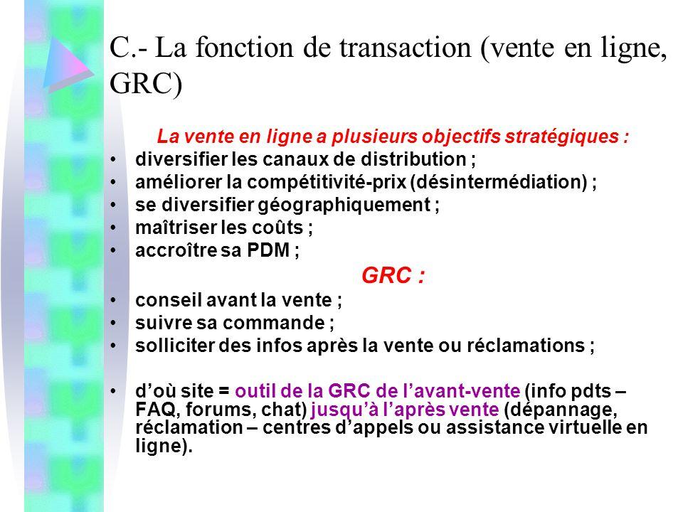 C.- La fonction de transaction (vente en ligne, GRC) La vente en ligne a plusieurs objectifs stratégiques : diversifier les canaux de distribution ; a