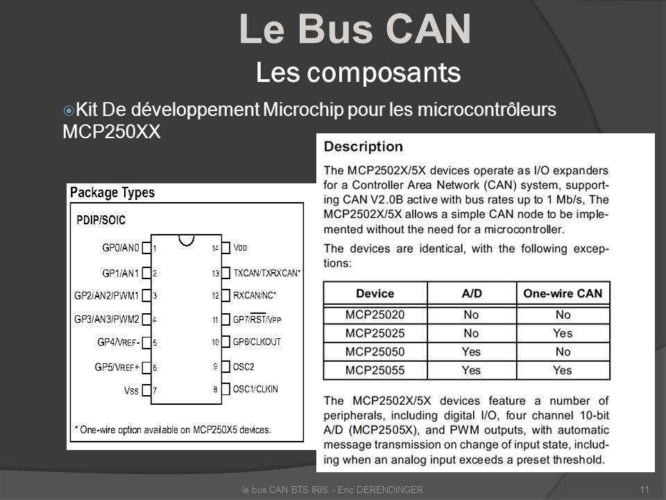 Le Bus CAN Les composants Kit De développement Microchip pour les microcontrôleurs MCP250XX le bus CAN BTS IRIS - Eric DERENDINGER11