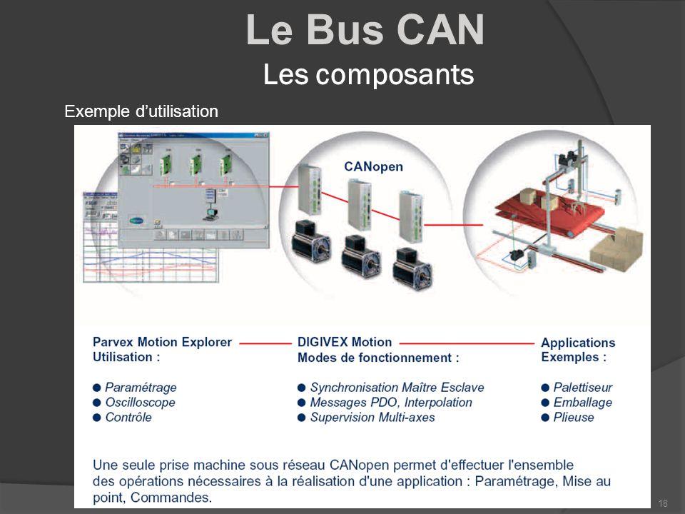 Le Bus CAN Les composants Exemple dutilisation le bus CAN BTS IRIS - Eric DERENDINGER18