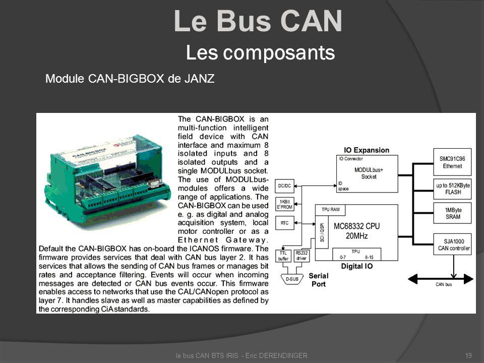 Le Bus CAN Les composants Module CAN-BIGBOX de JANZ le bus CAN BTS IRIS - Eric DERENDINGER19