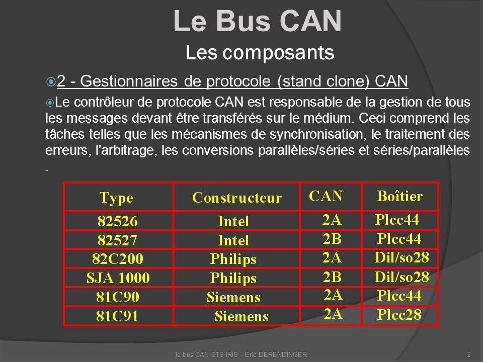 Le Bus CAN Les composants 2 - Gestionnaires de protocole (stand clone) CAN Le contrôleur de protocole CAN est responsable de la gestion de tous les me