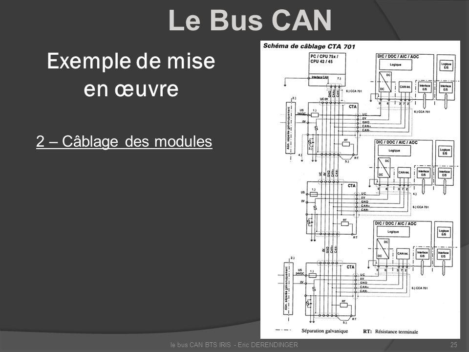 Le Bus CAN Exemple de mise en œuvre 2 – Câblage des modules le bus CAN BTS IRIS - Eric DERENDINGER25