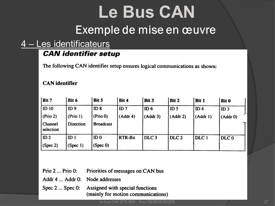 Le Bus CAN Exemple de mise en œuvre 4 – Les identificateurs le bus CAN BTS IRIS - Eric DERENDINGER27