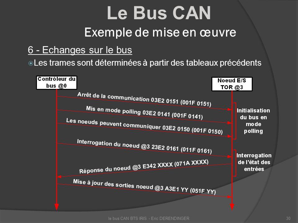 Le Bus CAN Exemple de mise en œuvre 6 - Echanges sur le bus Les trames sont déterminées à partir des tableaux précédents le bus CAN BTS IRIS - Eric DE