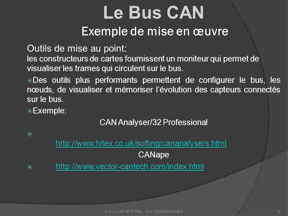 Le Bus CAN Exemple de mise en œuvre Outils de mise au point: les constructeurs de cartes fournissent un moniteur qui permet de visualiser les trames q