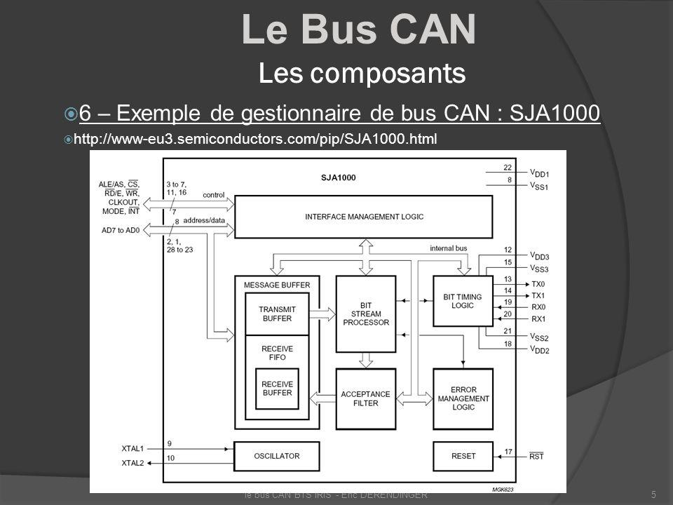 Le Bus CAN Les composants 6 – Exemple de gestionnaire de bus CAN : SJA1000 http://www-eu3.semiconductors.com/pip/SJA1000.html le bus CAN BTS IRIS - Er