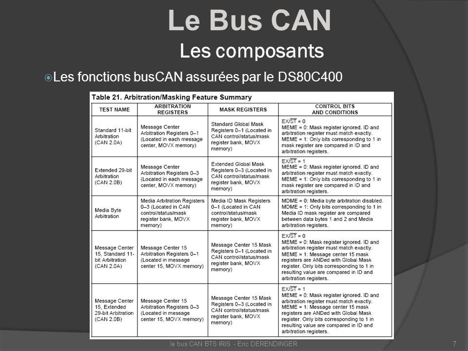 Le Bus CAN Les composants Les fonctions busCAN assurées par le DS80C400 le bus CAN BTS IRIS - Eric DERENDINGER7