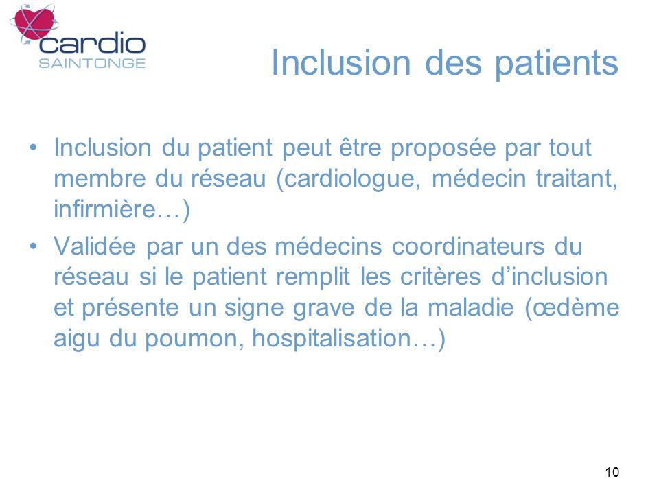 10 Inclusion des patients Inclusion du patient peut être proposée par tout membre du réseau (cardiologue, médecin traitant, infirmière…) Validée par u