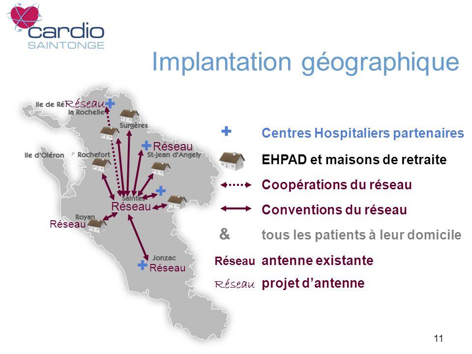 11 + + + Réseau + + Centres Hospitaliers partenaires EHPAD et maisons de retraite Coopérations du réseau Conventions du réseau & tous les patients à l