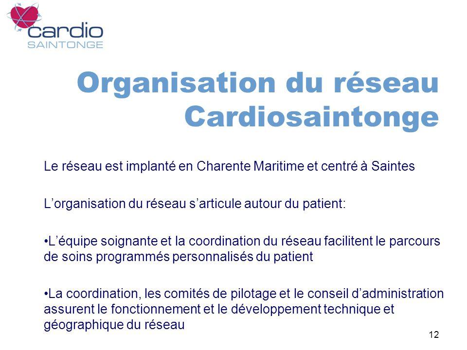12 Organisation du réseau Cardiosaintonge Le réseau est implanté en Charente Maritime et centré à Saintes Lorganisation du réseau sarticule autour du