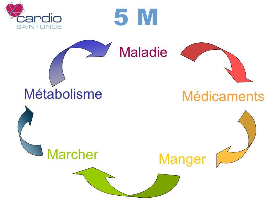 5 M Métabolisme Maladie Médicaments Manger Marcher