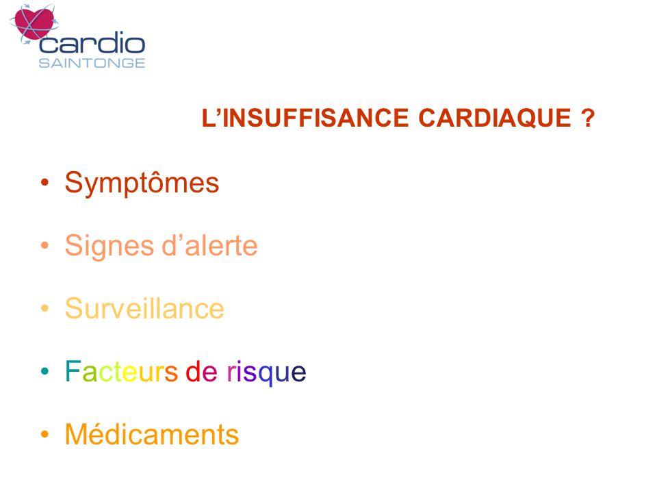 Symptômes Signes dalerte Surveillance Facteurs de risque Médicaments LINSUFFISANCE CARDIAQUE ?