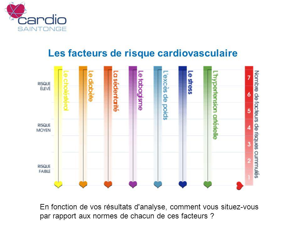 Les facteurs de risque cardiovasculaire En fonction de vos résultats d'analyse, comment vous situez-vous par rapport aux normes de chacun de ces facte