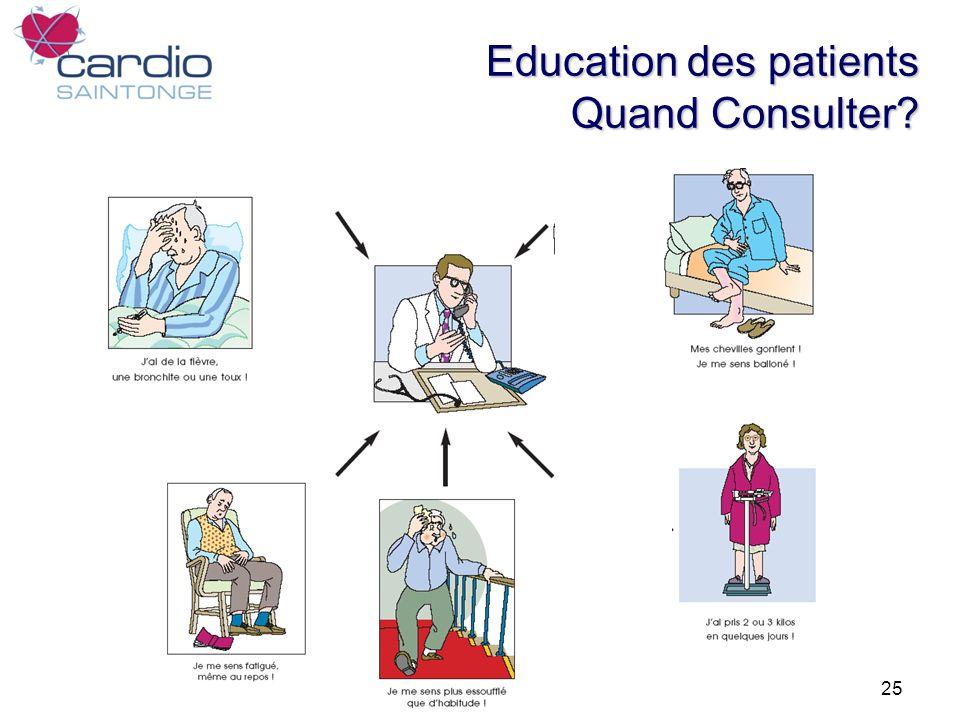 25 Education des patients Quand Consulter?