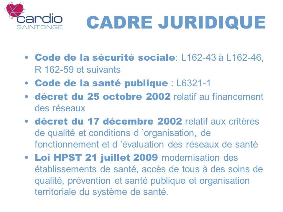CADRE JURIDIQUE Code de la sécurité sociale : L162-43 à L162-46, R 162-59 et suivants Code de la santé publique : L6321-1 décret du 25 octobre 2002 re