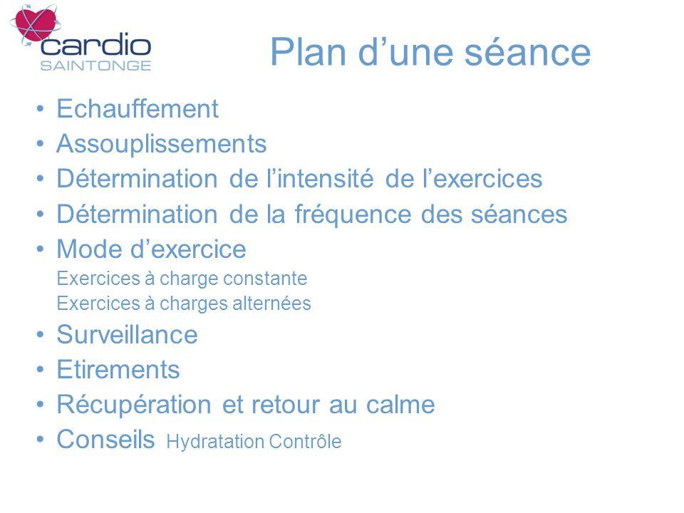 Plan dune séance Echauffement Assouplissements Détermination de lintensité de lexercices Détermination de la fréquence des séances Mode dexercice Exer
