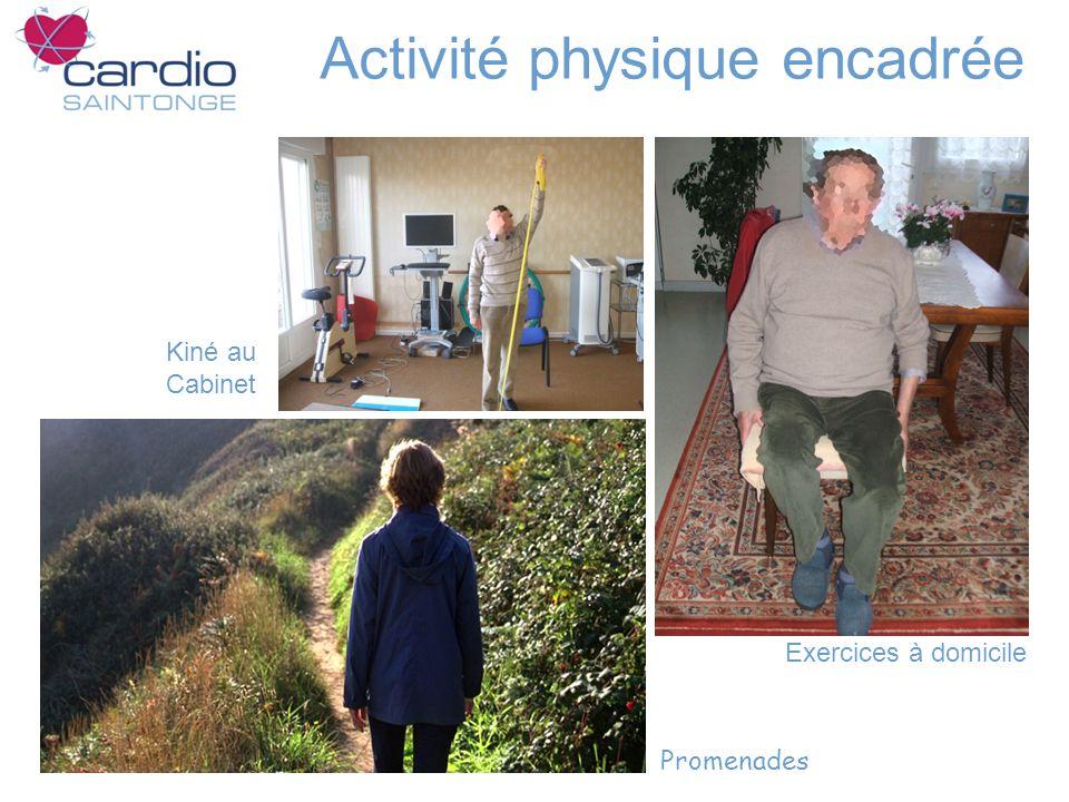 Activité physique encadrée Kiné au Cabinet Exercices à domicile Promenades