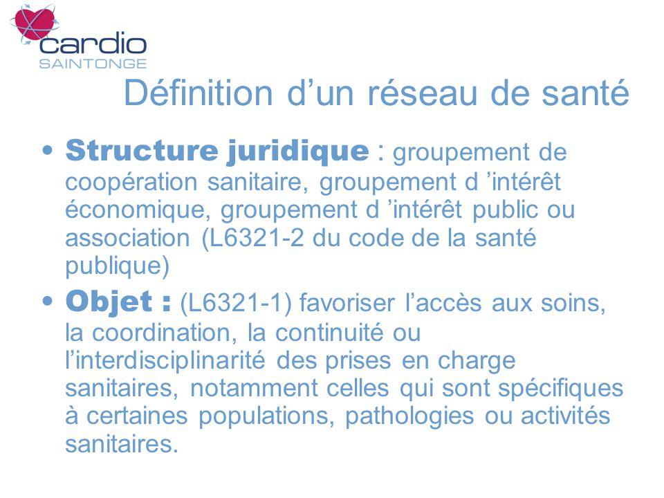 Définition dun réseau de santé Structure juridique : groupement de coopération sanitaire, groupement d intérêt économique, groupement d intérêt public