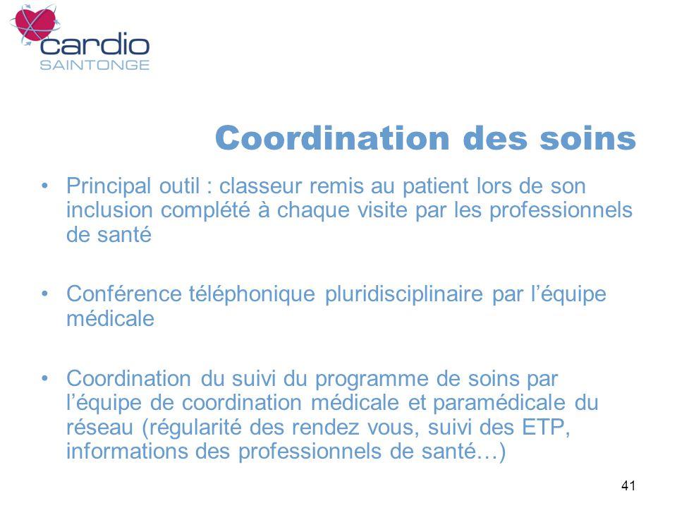 41 Coordination des soins Principal outil : classeur remis au patient lors de son inclusion complété à chaque visite par les professionnels de santé C