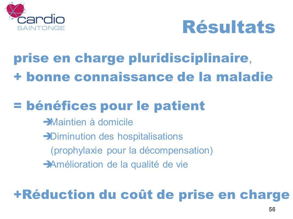 56 Résultats prise en charge pluridisciplinaire, + bonne connaissance de la maladie = bénéfices pour le patient Maintien à domicile Diminution des hospitalisations (prophylaxie pour la décompensation) Amélioration de la qualité de vie +Réduction du coût de prise en charge
