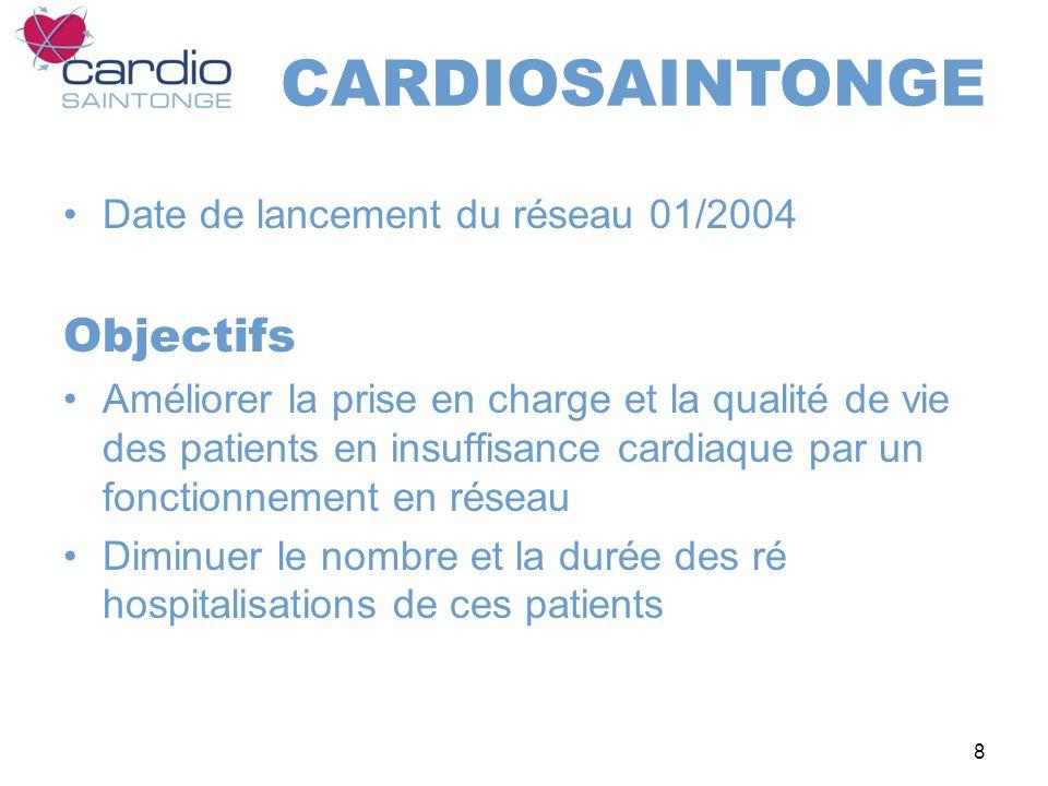 8 Date de lancement du réseau 01/2004 Objectifs Améliorer la prise en charge et la qualité de vie des patients en insuffisance cardiaque par un fonctionnement en réseau Diminuer le nombre et la durée des ré hospitalisations de ces patients CARDIOSAINTONGE