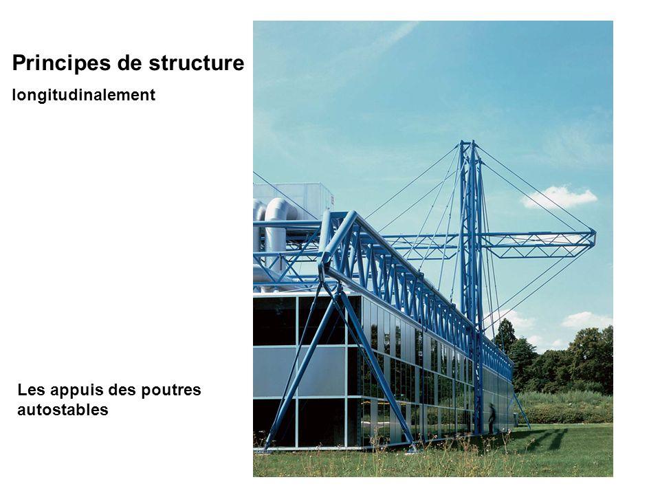 Les appuis des poutres autostables Principes de structure longitudinalement