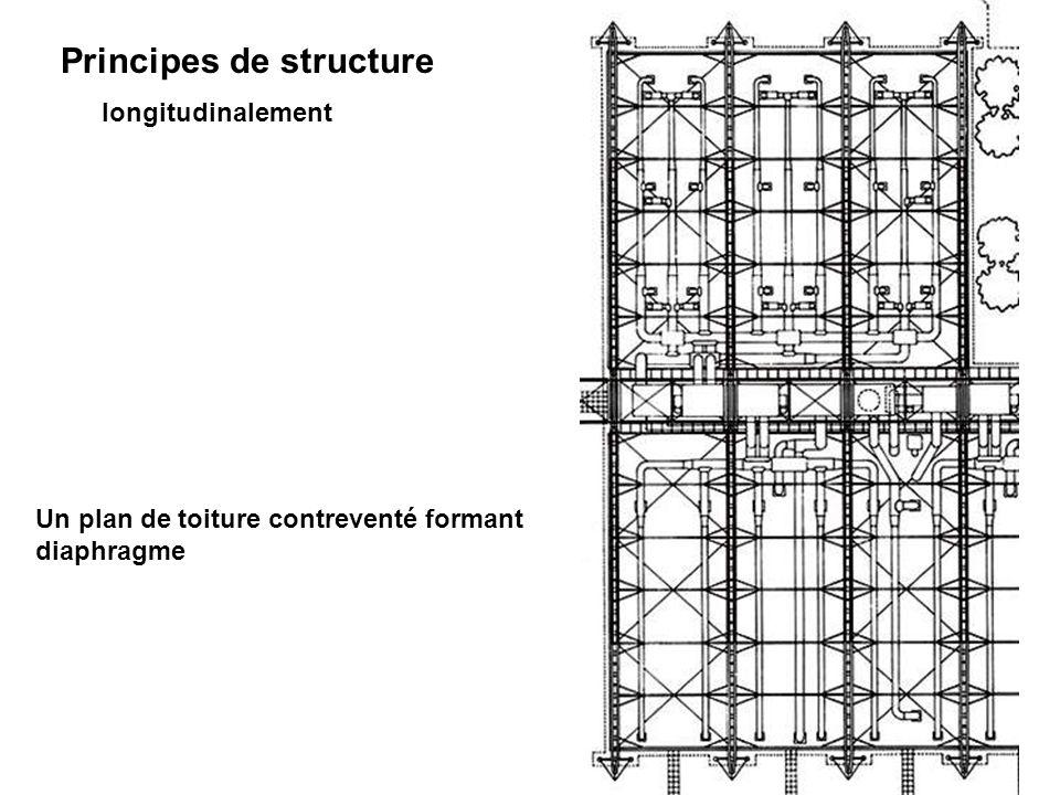 Principes de structure longitudinalement Un plan de toiture contreventé formant diaphragme