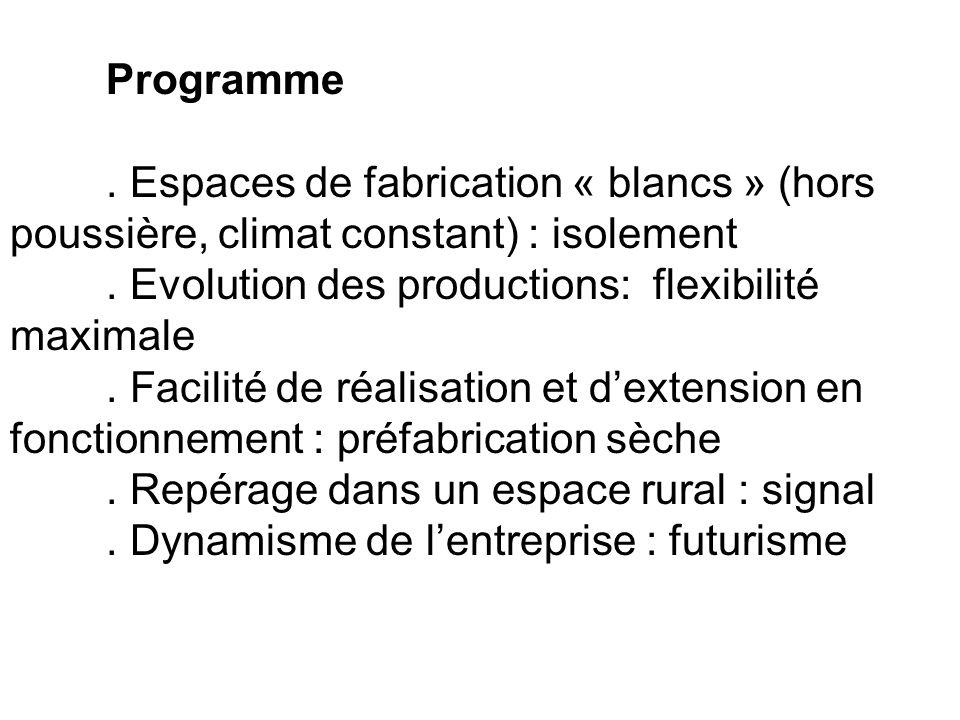 Programme. Espaces de fabrication « blancs » (hors poussière, climat constant) : isolement. Evolution des productions: flexibilité maximale. Facilité