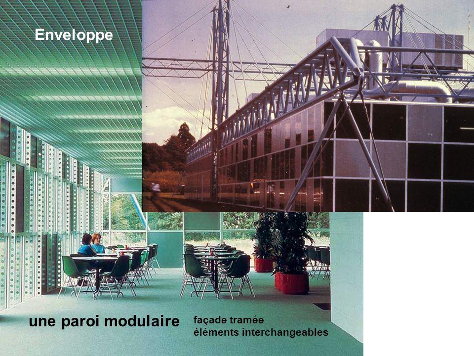 une paroi modulaire Enveloppe façade tramée éléments interchangeables
