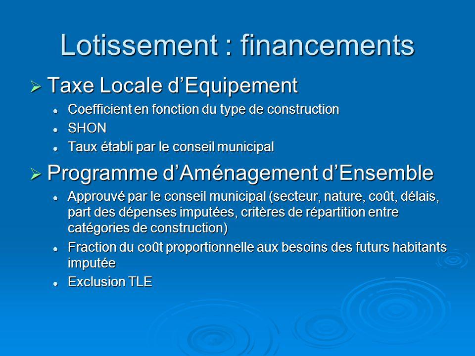 Lotissement : financements Taxe Locale dEquipement Taxe Locale dEquipement Coefficient en fonction du type de construction Coefficient en fonction du
