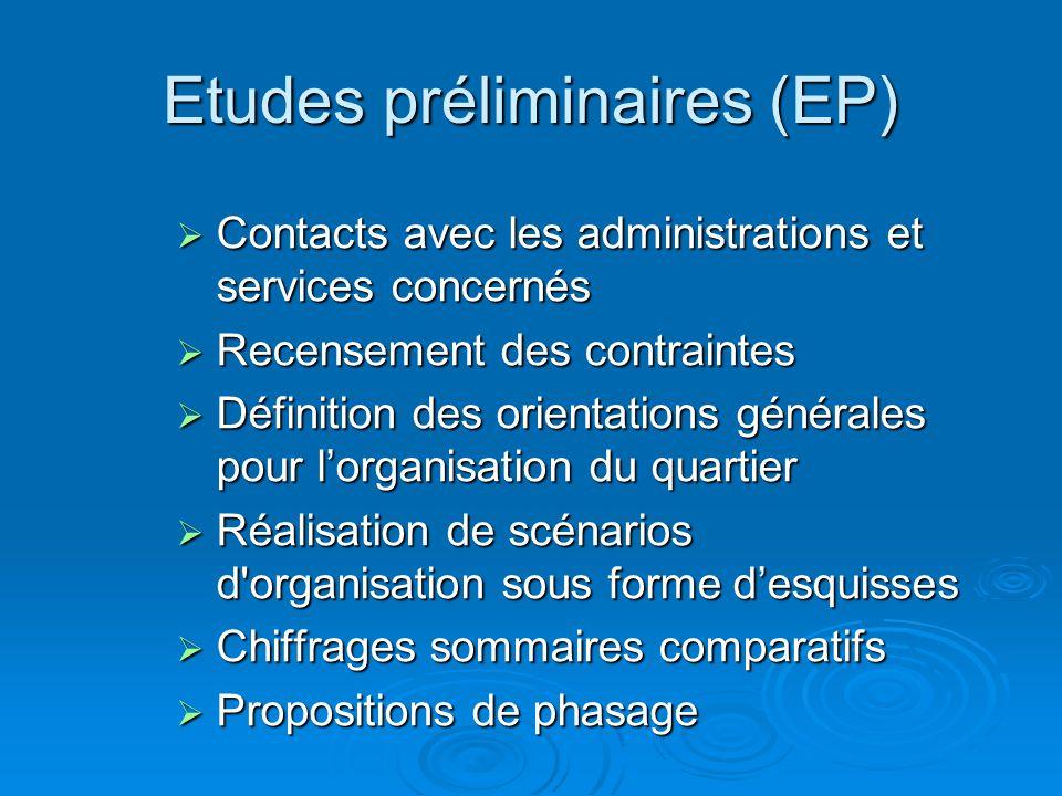 Etudes préliminaires (EP) Contacts avec les administrations et services concernés Contacts avec les administrations et services concernés Recensement