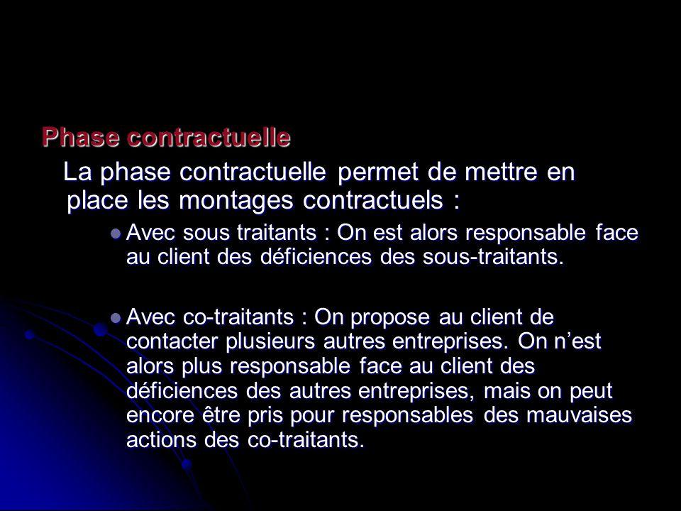 Phase contractuelle La phase contractuelle permet de mettre en place les montages contractuels : La phase contractuelle permet de mettre en place les