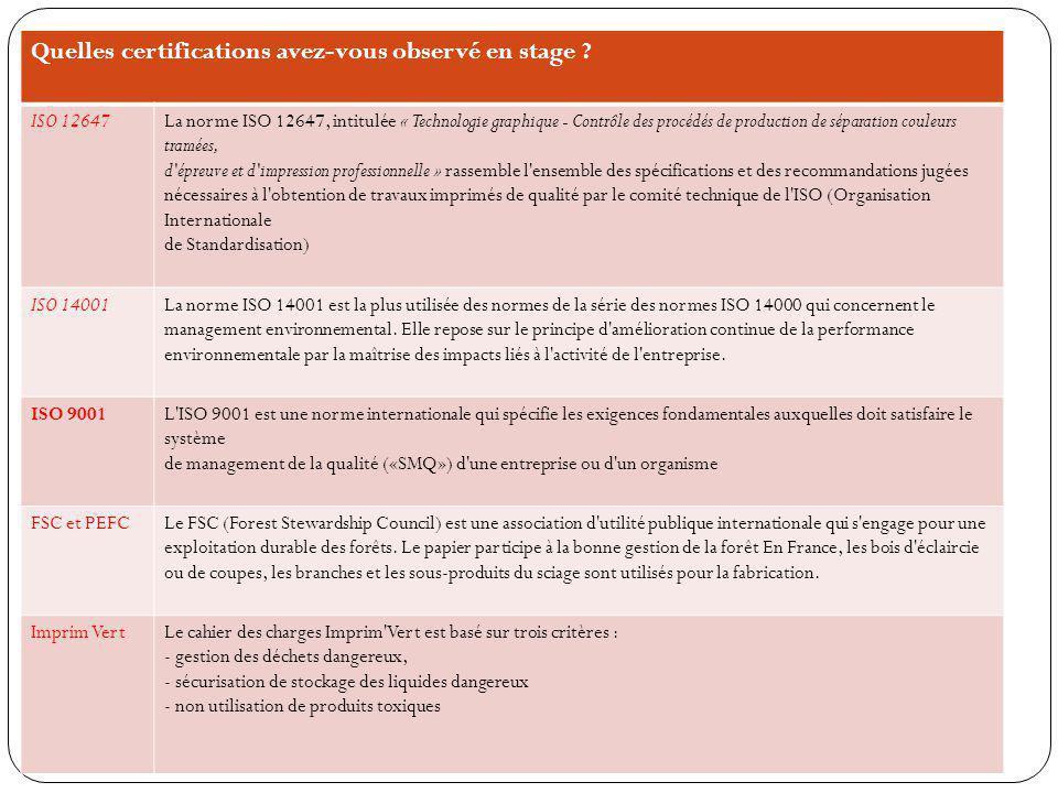 Quelles certifications avez-vous observé en stage ? ISO 12647La norme ISO 12647, intitulée « Technologie graphique - Contrôle des procédés de producti