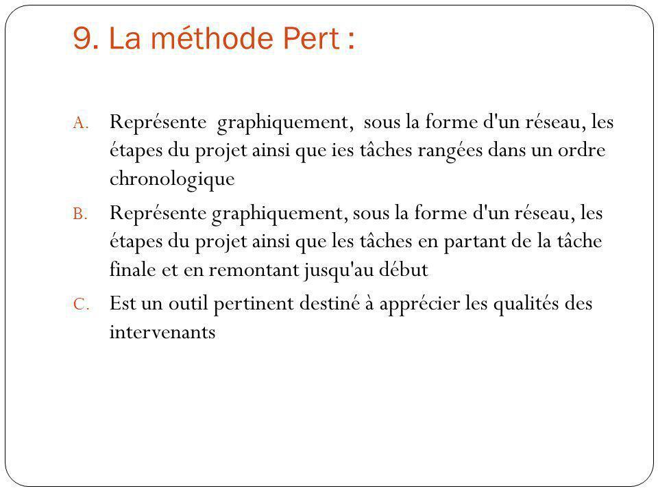 9. La méthode Pert : A. Représente graphiquement, sous la forme d'un réseau, les étapes du projet ainsi que ies tâches rangées dans un ordre chronolog