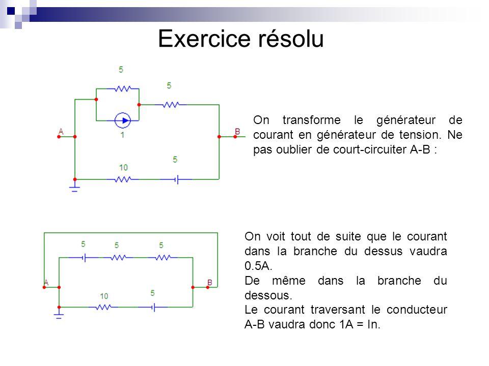 Exercice résolu On transforme le générateur de courant en générateur de tension. Ne pas oublier de court-circuiter A-B : On voit tout de suite que le