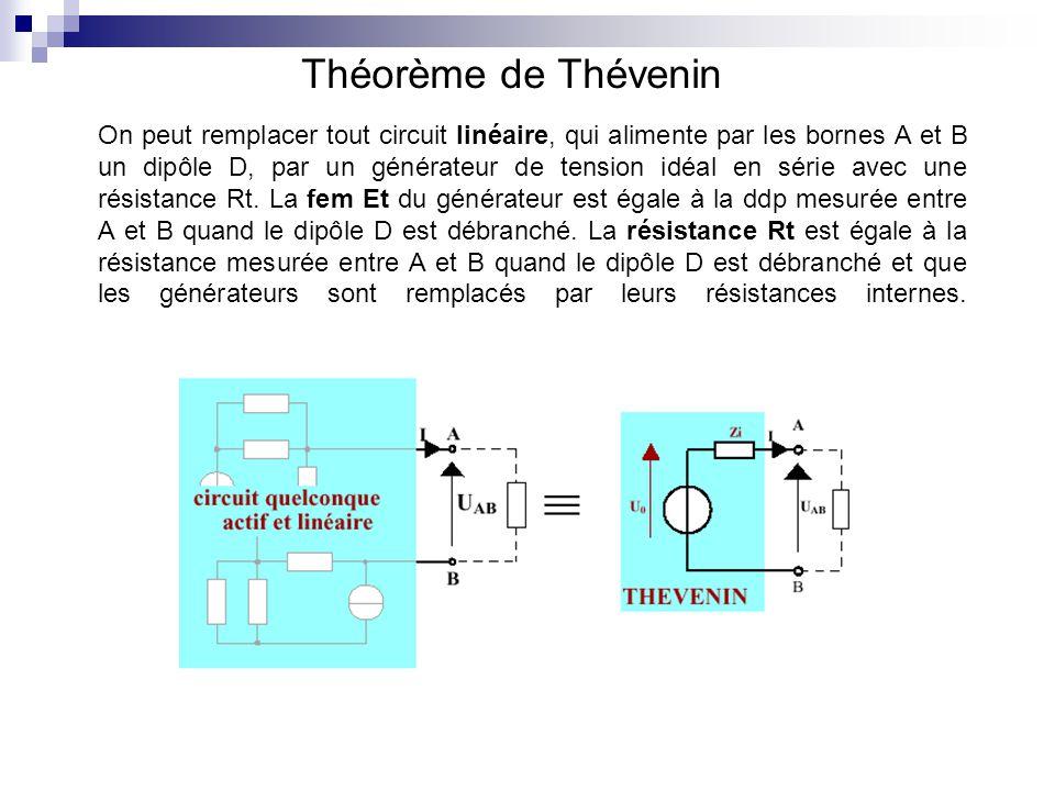 Théorème de Thévenin On peut remplacer tout circuit linéaire, qui alimente par les bornes A et B un dipôle D, par un générateur de tension idéal en sé