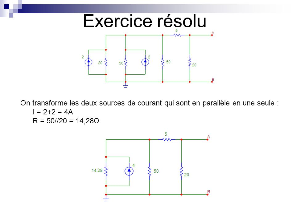 Exercice résolu On transforme les deux sources de courant qui sont en parallèle en une seule : I = 2+2 = 4A R = 50//20 = 14,28Ω