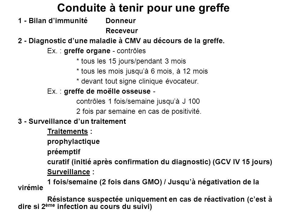 Conduite à tenir pour une greffe 1 - Bilan dimmunité Donneur Receveur 2 - Diagnostic dune maladie à CMV au décours de la greffe. Ex. : greffe organe -