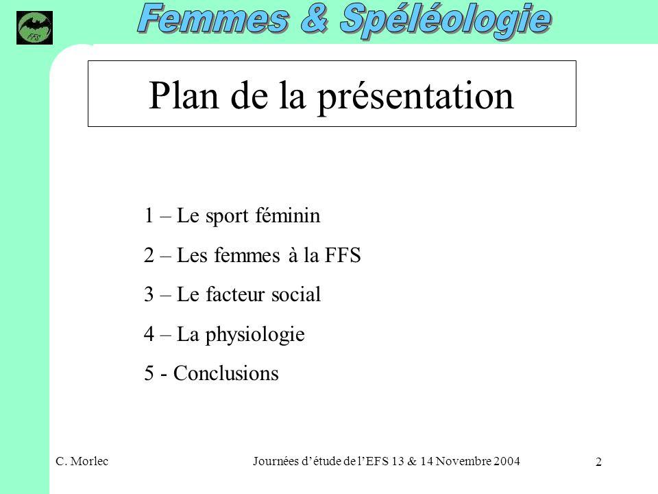 C. MorlecJournées détude de lEFS 13 & 14 Novembre 2004 13 2.2- Pratique fédérale de la spéléologie