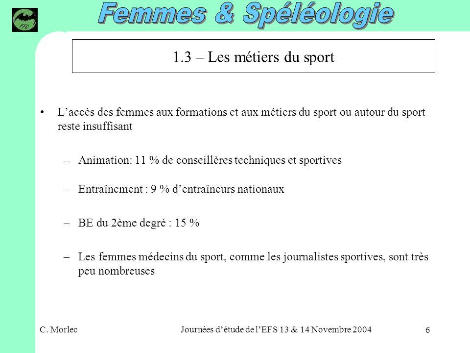 C.MorlecJournées détude de lEFS 13 & 14 Novembre 2004 7 Motivations sportiveHommesFemmes 1.