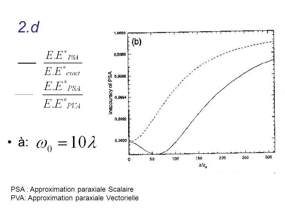 à: 2.d PSA : Approximation paraxiale Scalaire PVA: Approximation paraxiale Vectorielle