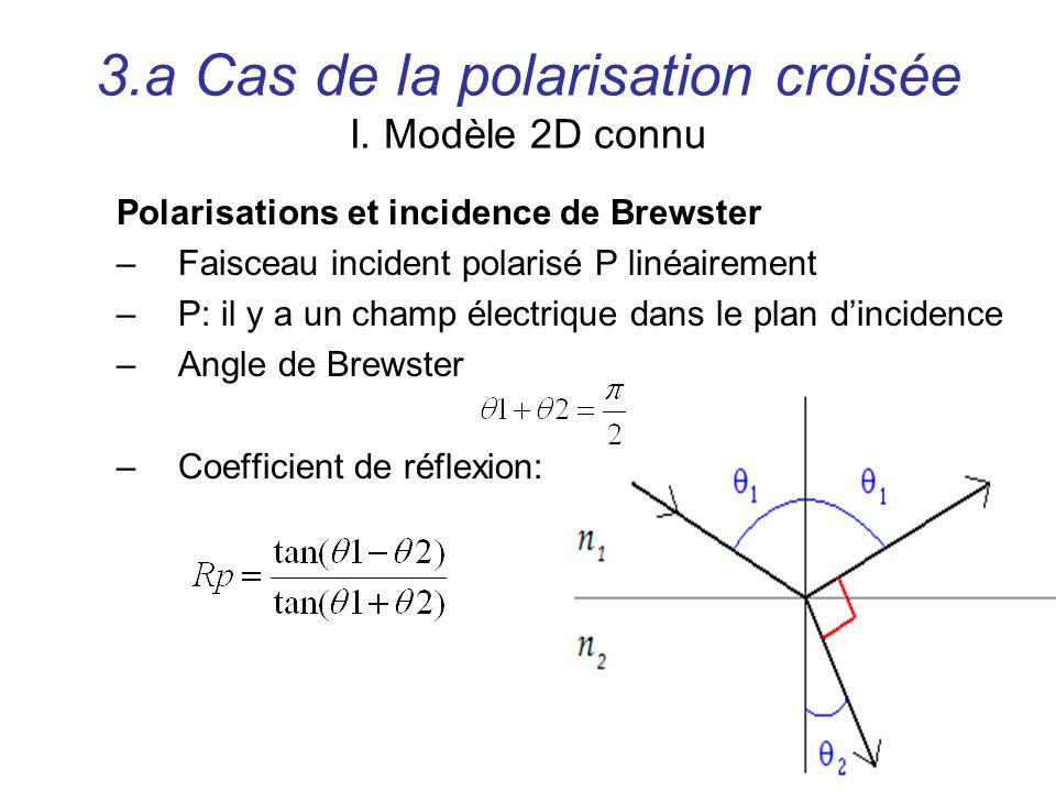 3.a Cas de la polarisation croisée I. Modèle 2D connu Polarisations et incidence de Brewster –Faisceau incident polarisé P linéairement –P: il y a un