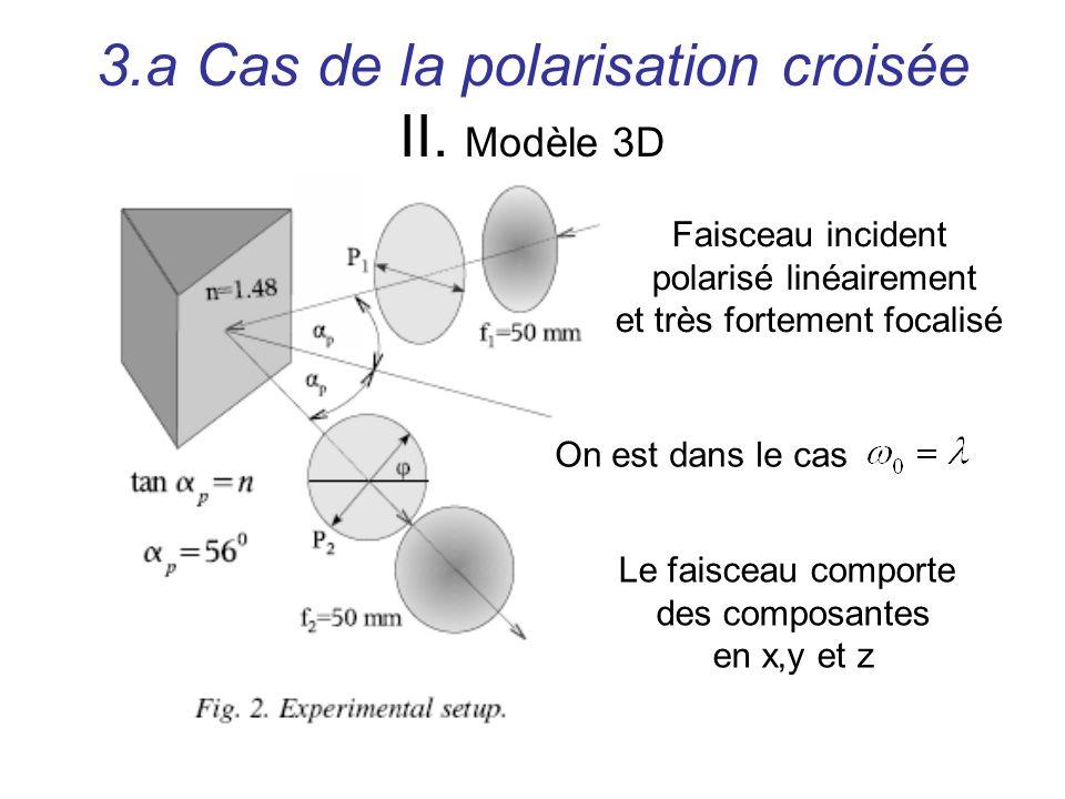 3.a Cas de la polarisation croisée II. Modèle 3D Faisceau incident polarisé linéairement et très fortement focalisé On est dans le cas Le faisceau com