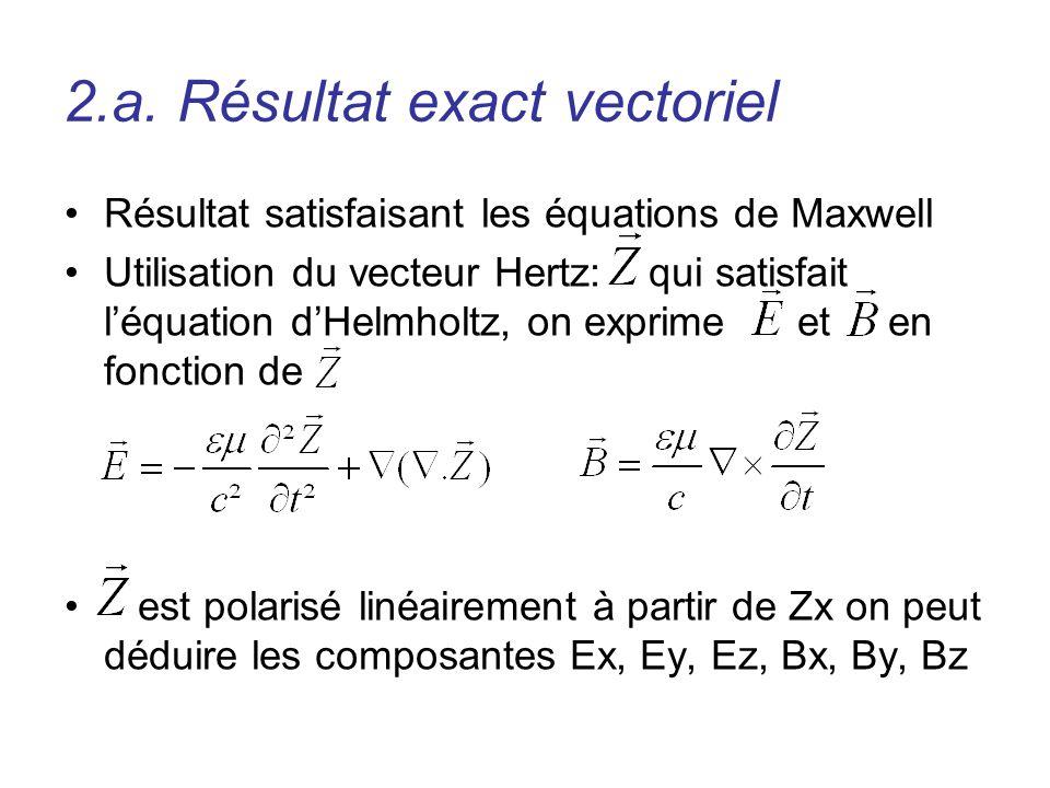 Résultat satisfaisant les équations de Maxwell Utilisation du vecteur Hertz: qui satisfait léquation dHelmholtz, on exprime et en fonction de est pola