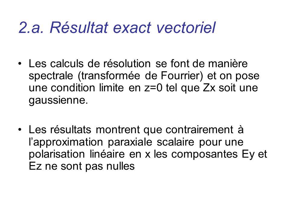 Les calculs de résolution se font de manière spectrale (transformée de Fourrier) et on pose une condition limite en z=0 tel que Zx soit une gaussienne