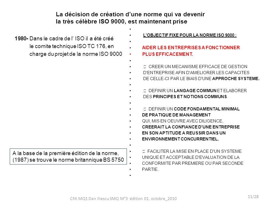 La décision de création dune norme qui va devenir la très célèbre ISO 9000, est maintenant prise 1980- Dans le cadre de l ISO il a été créé le comite technique ISO TC 176, en charge du projet de la norme ISO 9000 L OBJECTIF FIXE POUR LA NORME ISO 9000 : AIDER LES ENTREPRISES A FONCTIONNER PLUS EFFICACEMENT.