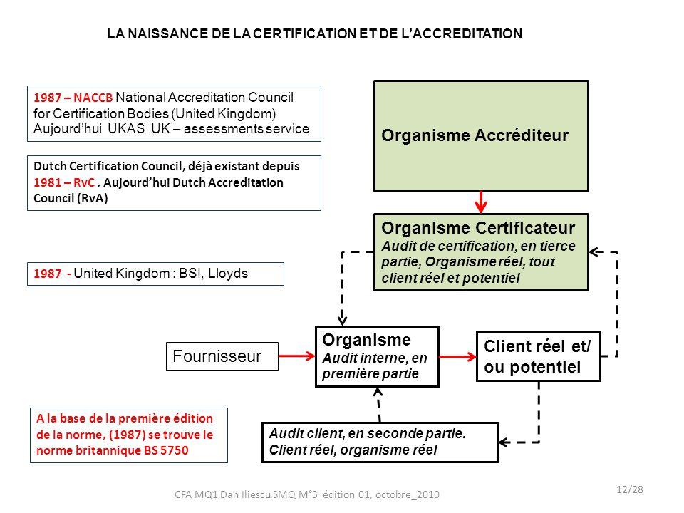 LA NAISSANCE DE LA CERTIFICATION ET DE LACCREDITATION 12/28 CFA MQ1 Dan Iliescu SMQ M°3 édition 01, octobre_2010 Fournisseur Organisme Audit interne,