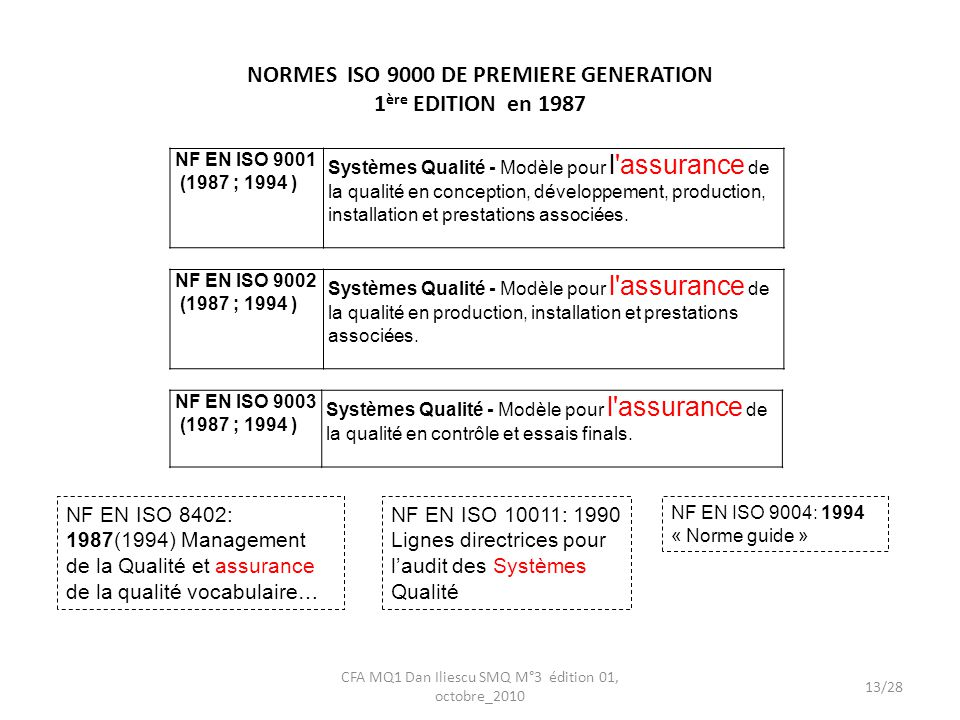 NORMES ISO 9000 DE PREMIERE GENERATION 1 ère EDITION en 1987 NF EN ISO 9001 (1987 ; 1994 ) Systèmes Qualité - Modèle pour l assurance de la qualité en conception, développement, production, installation et prestations associées.