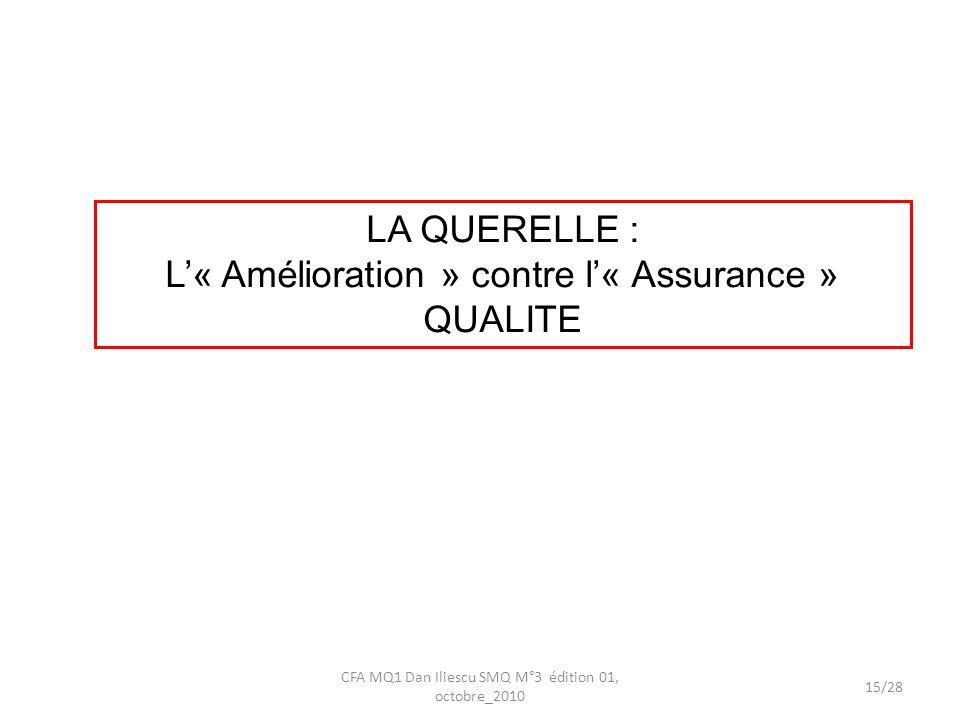 LA QUERELLE : L« Amélioration » contre l« Assurance » QUALITE 15/28 CFA MQ1 Dan Iliescu SMQ M°3 édition 01, octobre_2010
